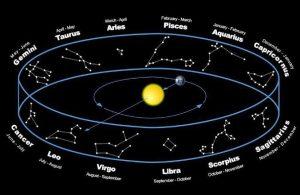 Шесть знаков Зодиака, которые с лёгкостью могут увидеть человека насквозь